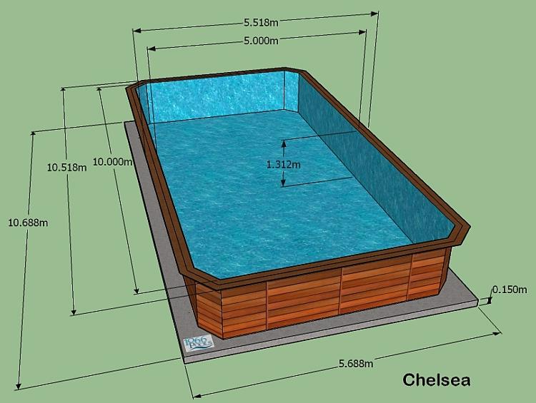 Chelsea Pool sizes
